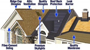 residential-roofing-construction