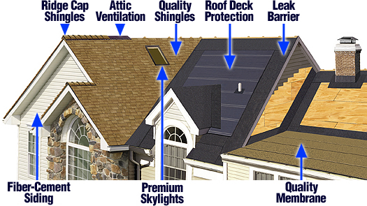 residential-roofing-construction  sc 1 st  Armor-Tite Construction Corp & Residential Roofing | Armor-Tite Construction Corp memphite.com